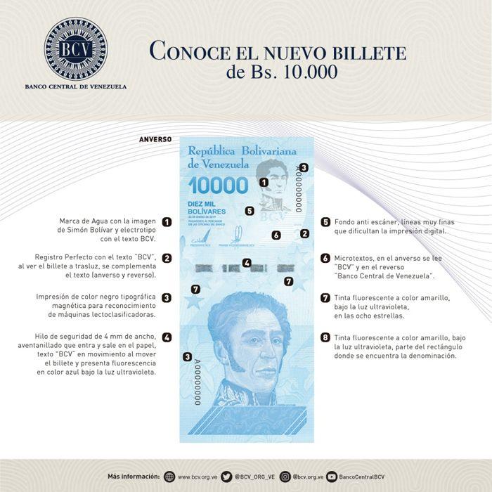Nuevo billete de 10 mil bolívares