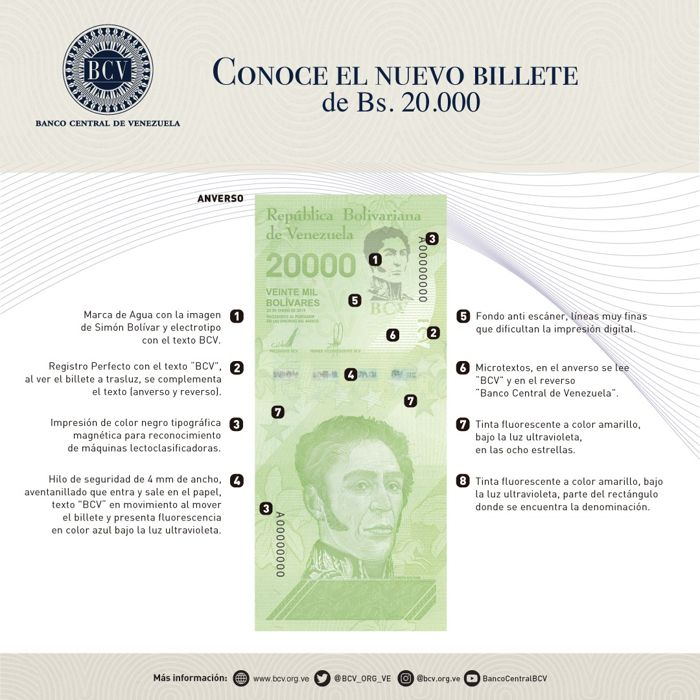 Nuevo billete de 20 mil bolívares