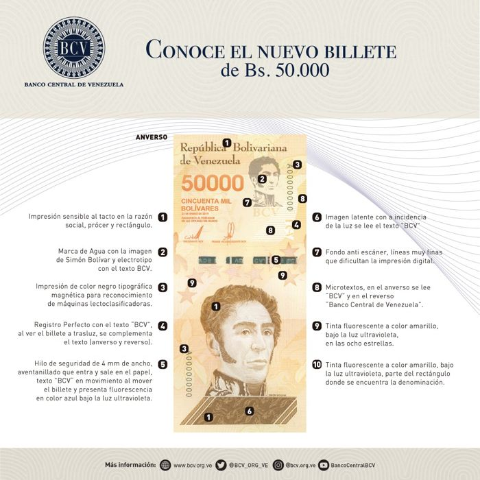 Nuevo billete de 50 mil bolívares