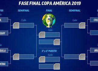 Cuartos de Final de la Copa América Brasil 2019