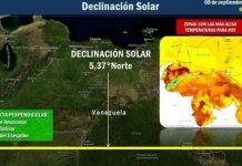 Declinación Solar