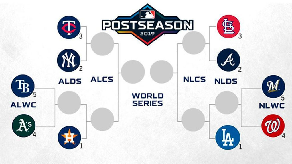 Postemporada de la MLB