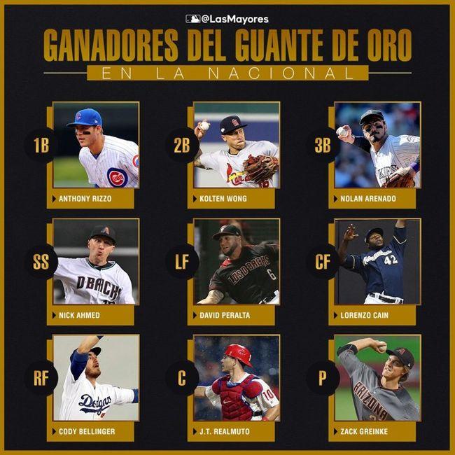 Dos venezolanos ganaron Guante de Oro 2019 en la MLB