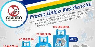 nuevos precios del gas
