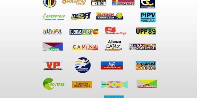 Partidos de oposición